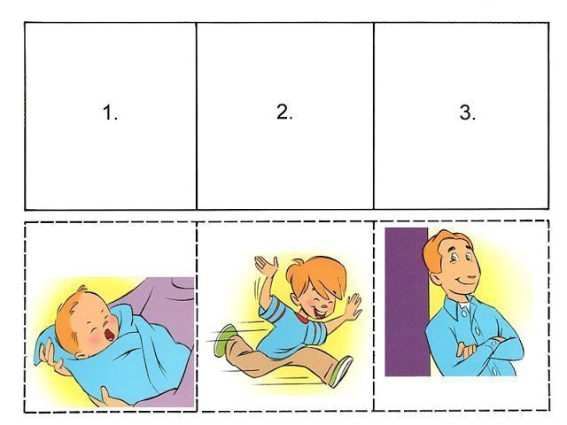 Sequence of Events Activities sequence of events activities 3rd grade sequence of events activities