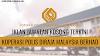 Kekosongan Jawatan Koperasi Polis DiRaja Malaysia ~ Mohon Sekarang !!