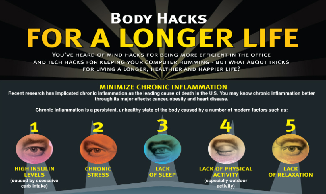 Body Hacks For A Longer Life #infographic
