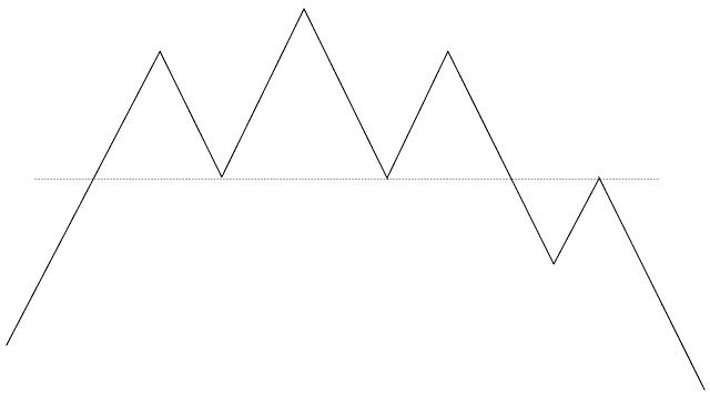 震盪出貨模式-盤頭型出貨