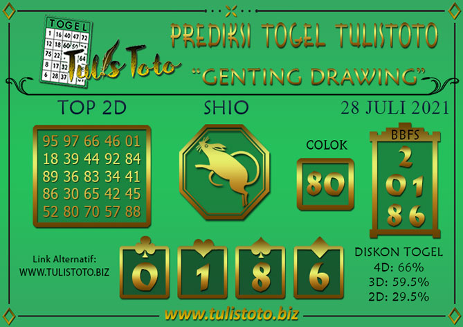 Prediksi Togel GENTING DRAWING TULISTOTO 28 JULI 2021