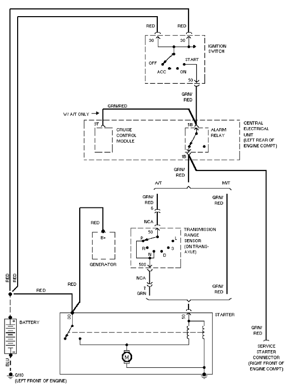 Starting System Circuit Diagram 1997 Volvo 850