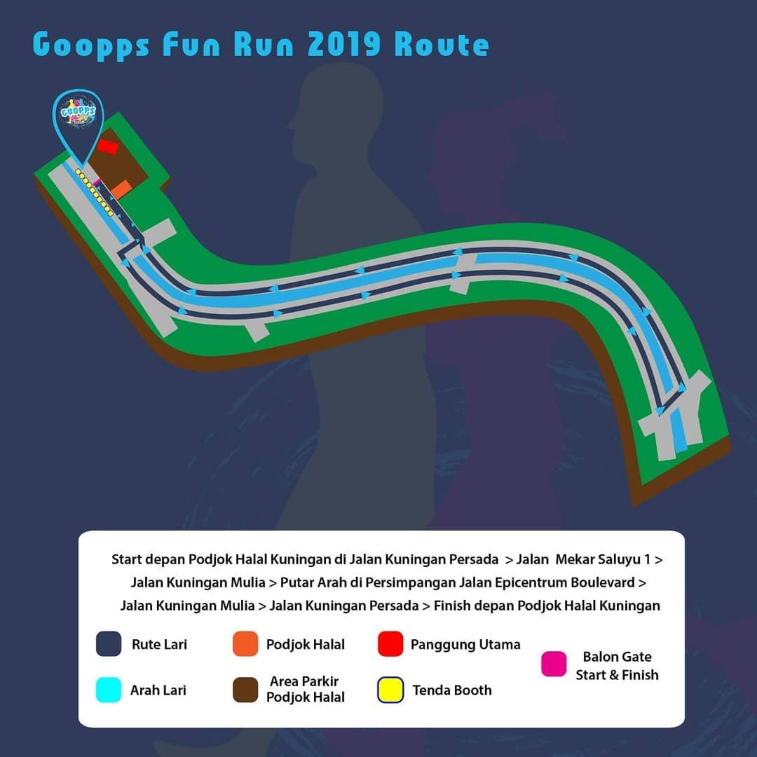Route - Goopps Fun Run • 2019