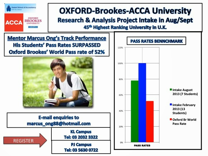 oxford brookes research and analysis project Oxford brookes university business school skills and attributes developed through the combination of professional examinations and the research and analysis project.