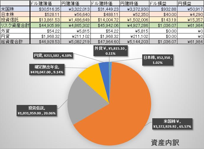 5,144,203円