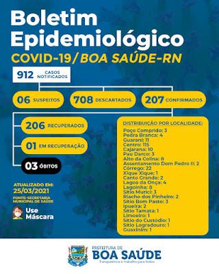 Boletins Epidemiológicos 50, 51 e 52