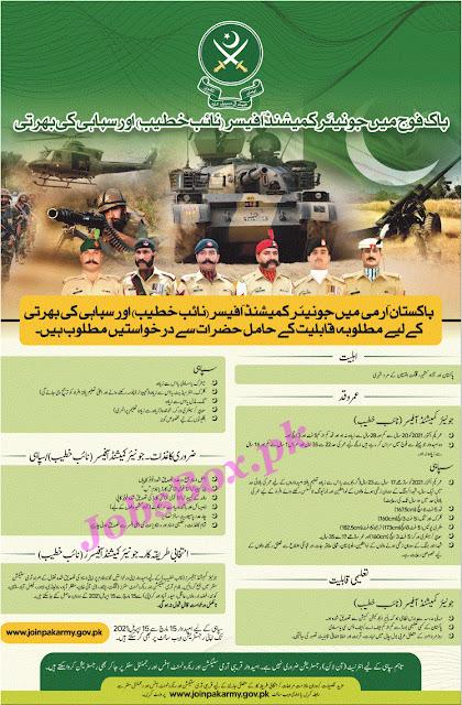 Jobs in Pakistan Join Pak Army Jobs 2021