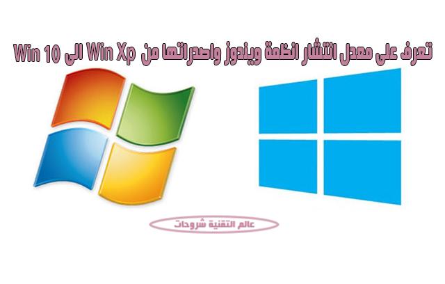 تعرف-على-معدل-انتشار-انظمة-ويندوز-واصدراتها-من-Win-Xp-الى-Win-10