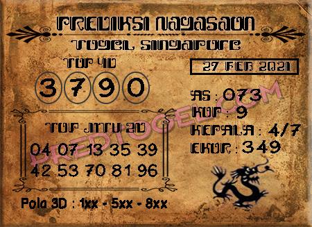 Pred Nagasaon SGP Sabtu 27 Februari 2021