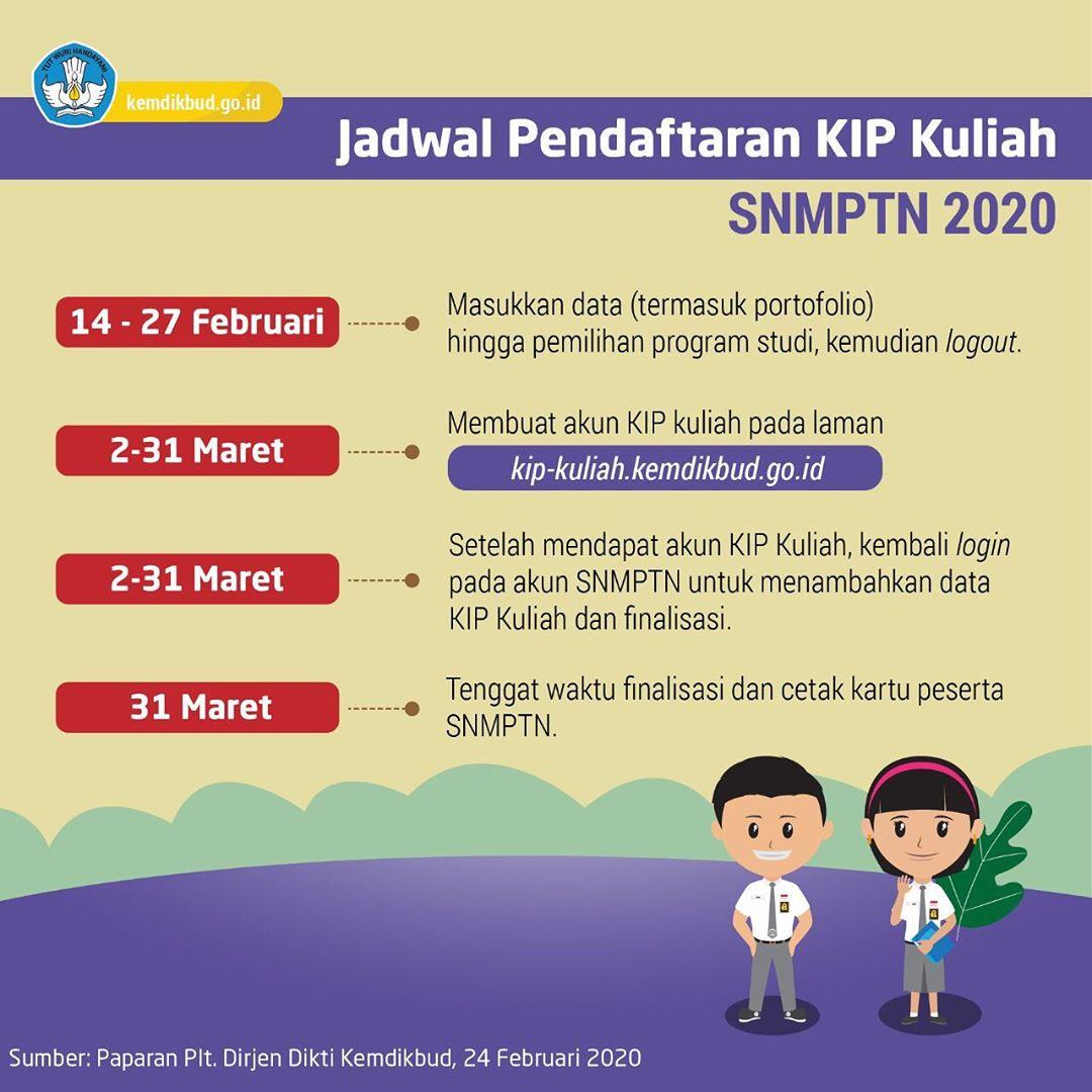 Jadwal Pendaftaran KIP Kuliah SNMPTN