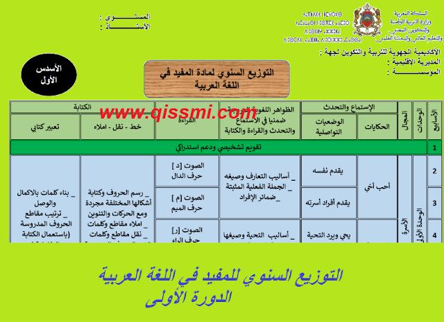 التخطيط السنوي المفيد في اللغة العربية