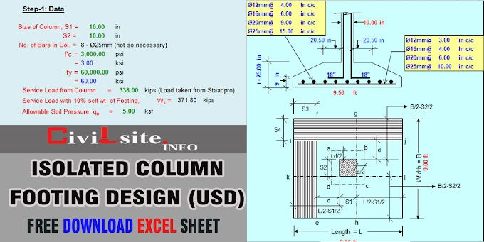 Isolated Column Footing Design in Excel - USD Method
