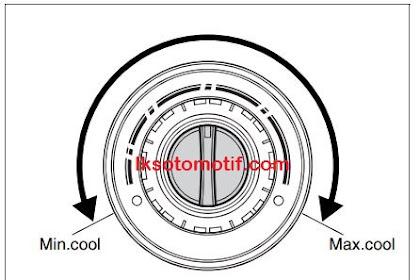 Perbedaan Temperatur Dan Blower Pada Sistem Pendingin AC Mobil