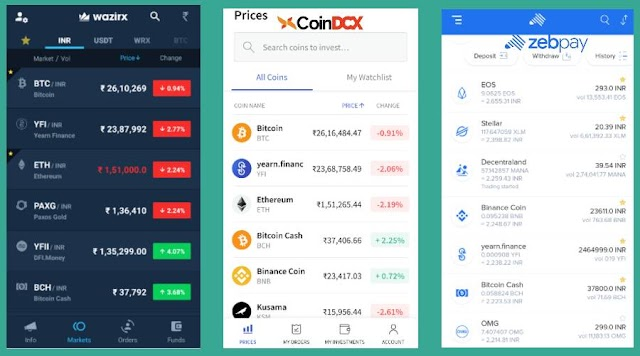 Compare WazirX Vs CoinDCX Vs Zebpay Cryptocurrency exchange review 2021: Charges and Bitcoin interface