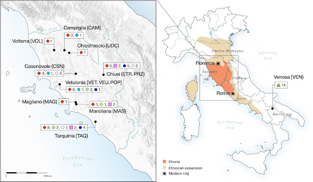 Genetic descent and heritage of the Etruscans deciphered