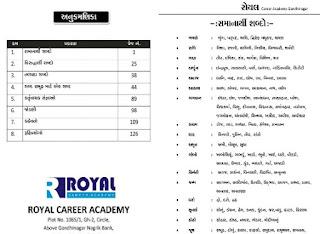 Latest 2018 Gujarati Grammar for High court clerk and Talati exam full book PDF