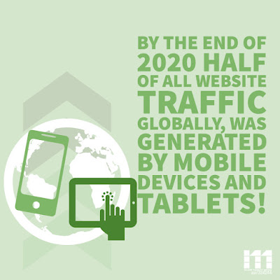 """Green image with globe, tablet, and mobile device with text that says,""""By the end of 2020, half of all website traffic was generated by mobile devices and tablets"""""""