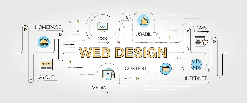 How to Create the Perfect Web Design
