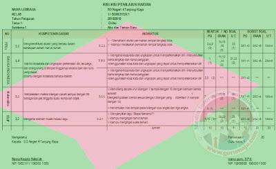 Kisi-Kisi PH/UH Kelas 1 Tema 1 K13 Tahun 2018