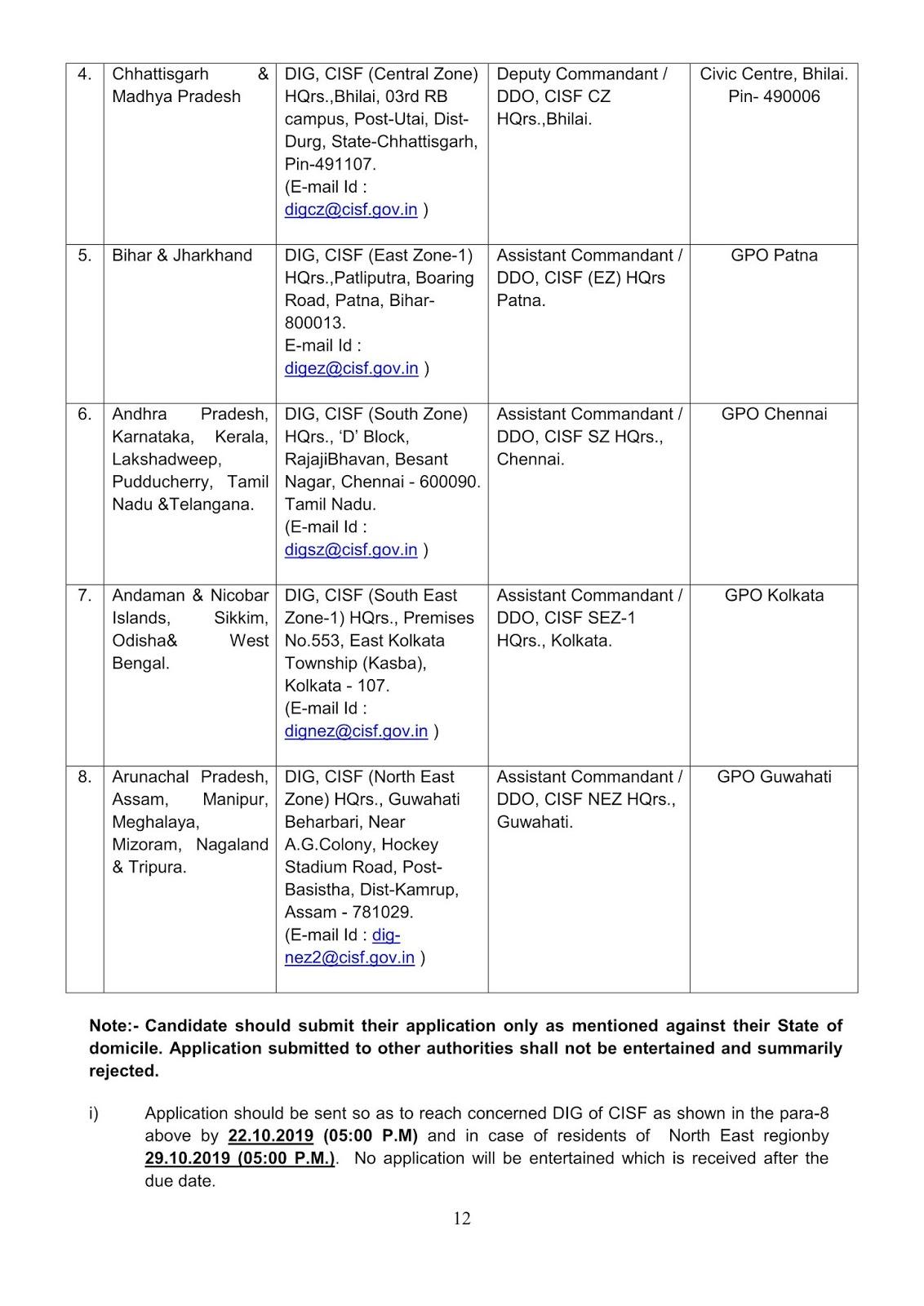Notification-CISF-Constable-Tradesmen-Posts_12