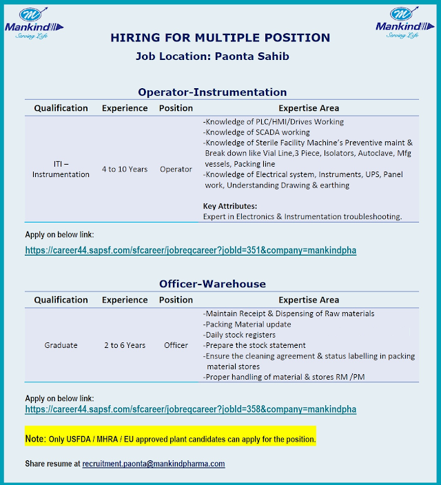 MANKIND PHARMA |  Hiring Multiple Positions in Instrumentation / Warehouse Departments at Paonta Sahib