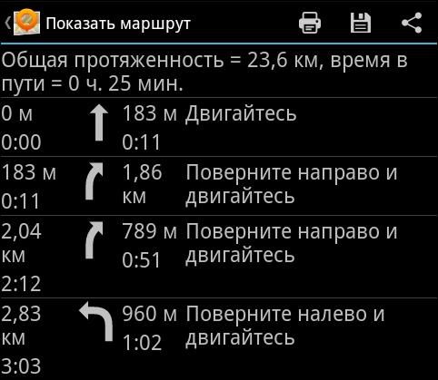 Кнопка «i» открывает список поэтапных подсказок прохождения маршрута