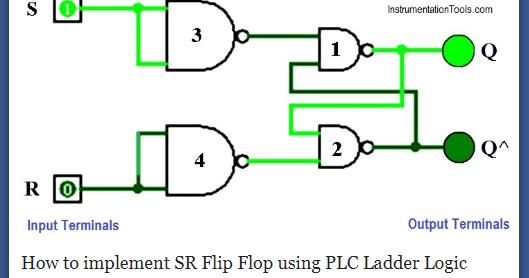 SR Flip Flop using PLC Ladder Logic ~ PLC SCADA ACADEMY