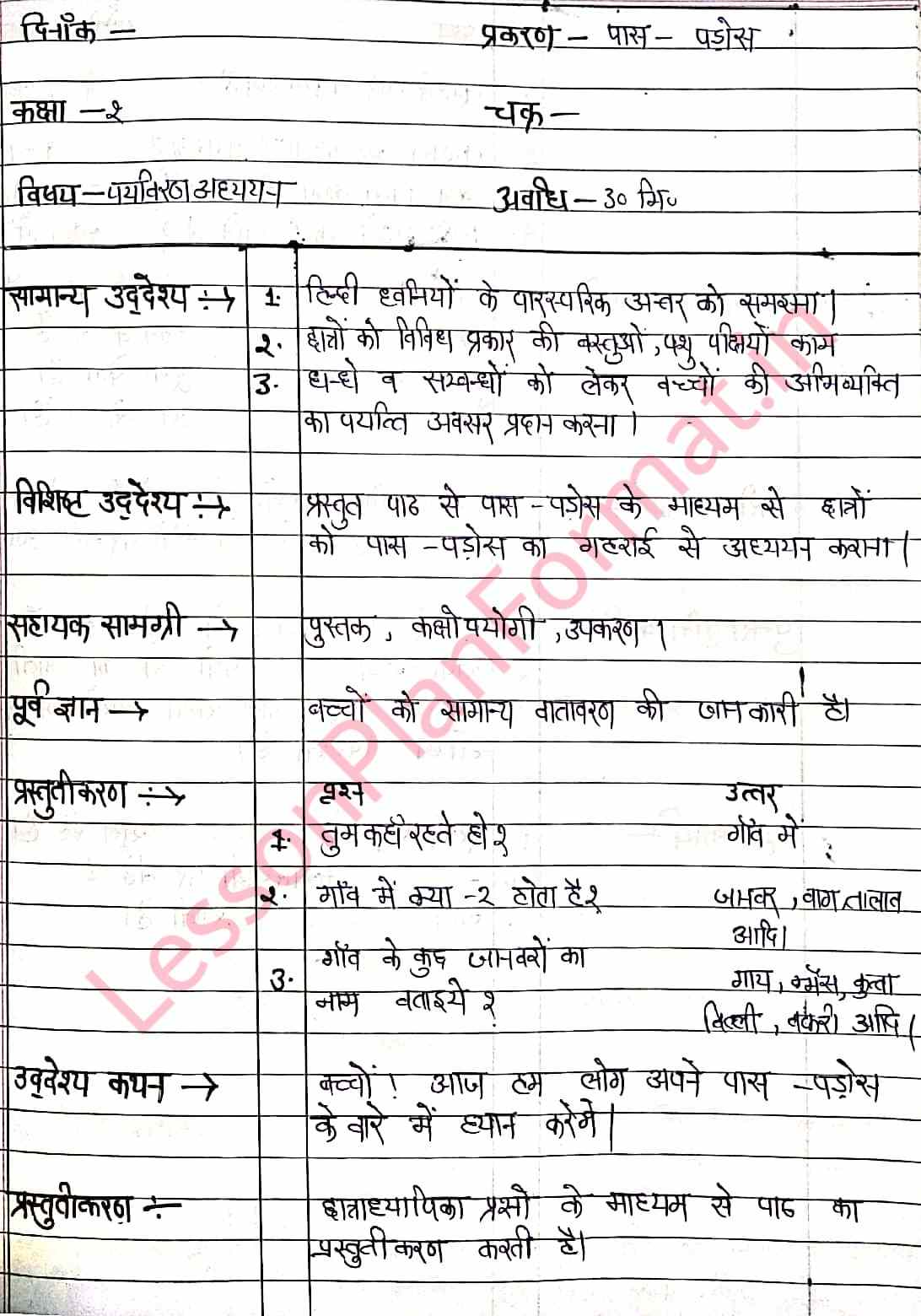 Evs Lesson plan class 2 in hindi