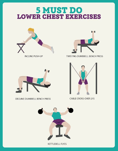 How To Build Chest Muscles-In 3 Quick Ways