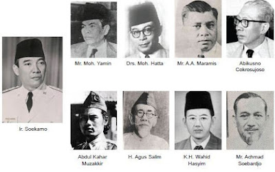 Rumusan Pancasila Muh. Yamin, Soekarno dan Piagam Jakarta