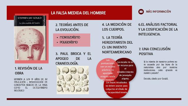 Libros para crecer: LA FALSA MEDIDA DEL HOMBRE, 03