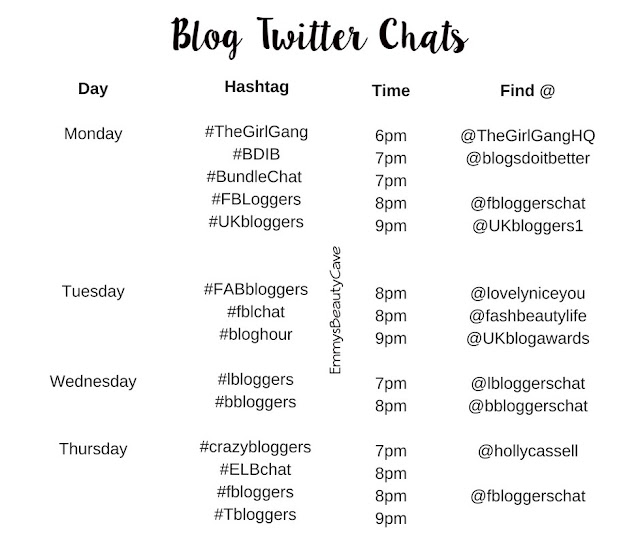 Blog Twitter Chats