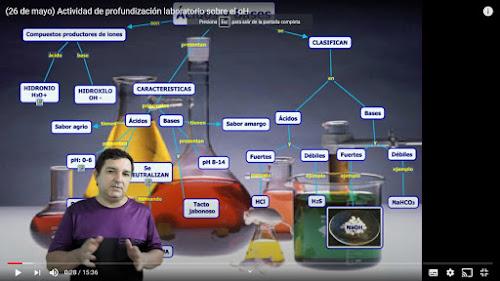 Clase sobre los ácidos y las bases