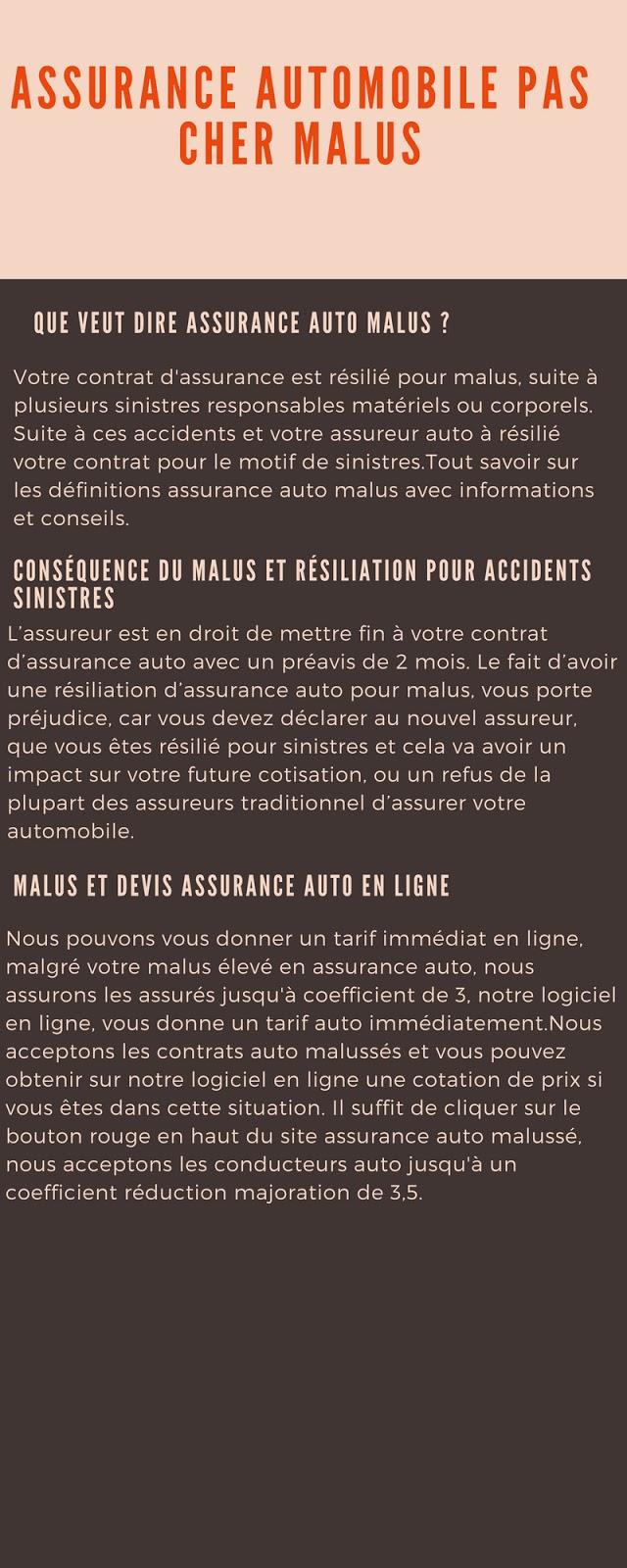 Assurance automobile malus
