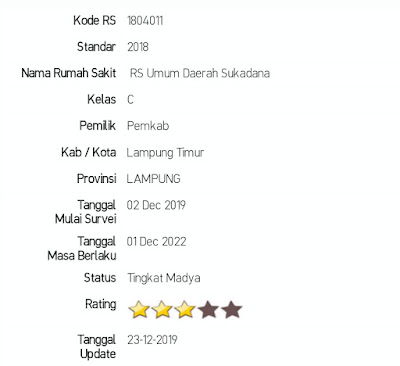 RSUD Sukadana Lulus Akreditasi Tingkat Madya Versi SNARS