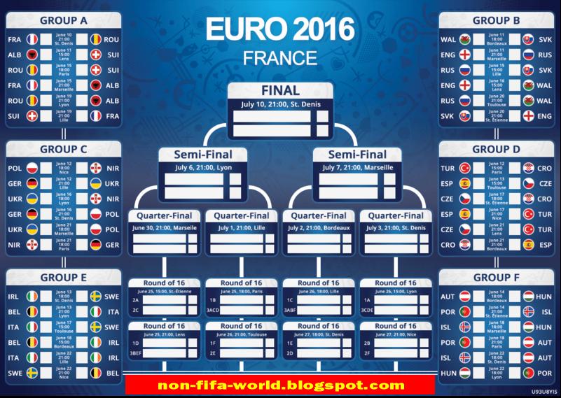 Schedule Euro  Or Jadwal Piala Eropa