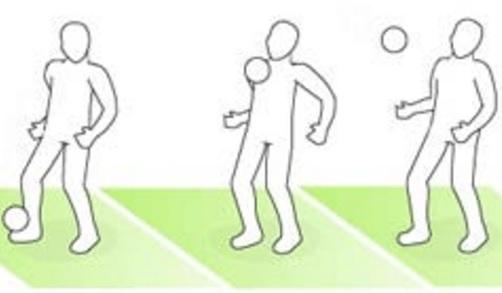 Cara Teknik Mengontrol, Menghentikan Bola Pada Permainan Sepakbola