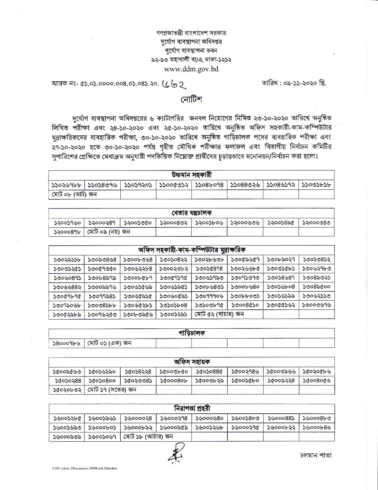 dddm job exam result