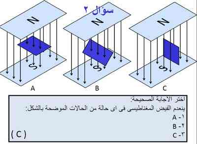 مراجعة الفصل الثاني فيزياء للثانوية العامة 2018 مستر محمد العفترى