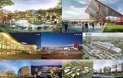 fasilitas di BSD City
