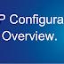 Interior Border Gateway Protocol Configuration in hindi by networking hub