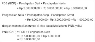 Contoh Soal Tentang Pendapatan Nasional dan Pembahasan 1