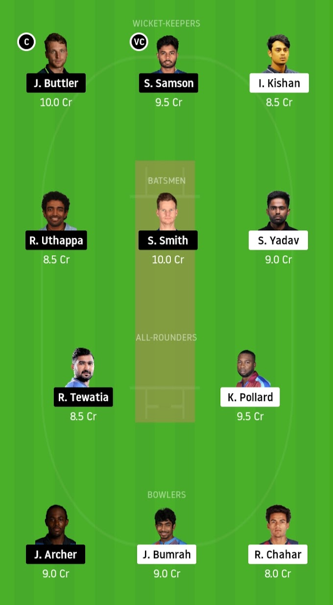 IPL 2020 : Royals To Trouble MI ? Mumbai Indians vs Rajasthan Royals Dream11 Prediction