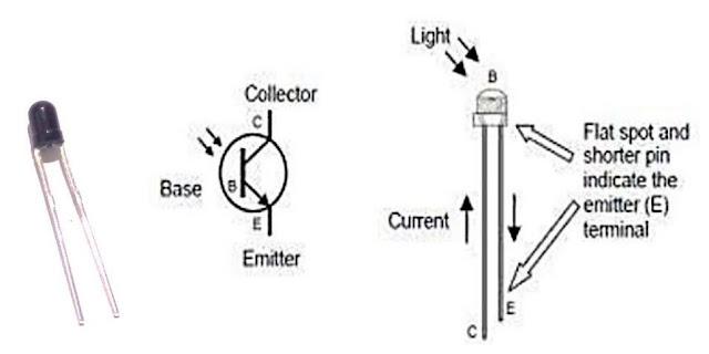 Simbol dan Bentuk Fisik Sensor Phototransistor