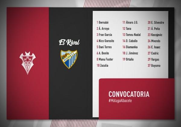 Albacete, 23 convocados ante el Málaga