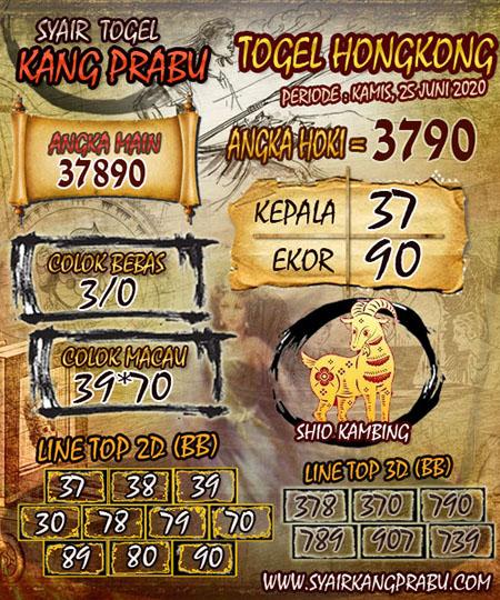 Syair HK Kang Prabu Kamis