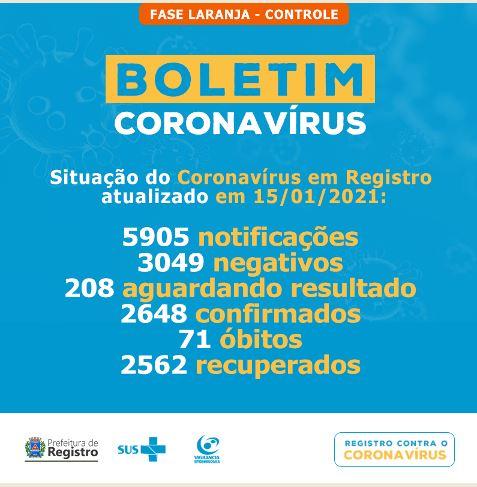 Registro-SP confirma novo óbito e soma 71 mortes por Coronavirus - Covid-19
