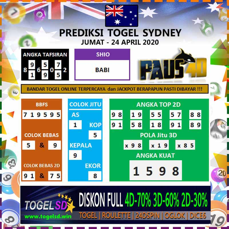 Prediksi Sidney 24 April 2020 - Prediksi Togel SD