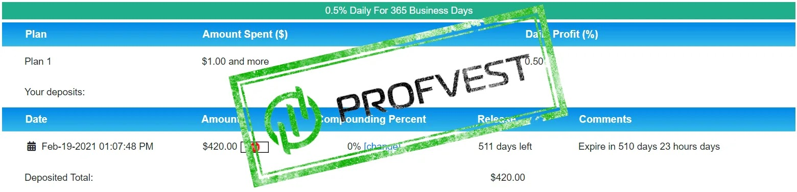 Депозит в Forex Profits Ltd