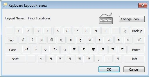 What are the drawbacks and benefits of INDIC INPUT 3?